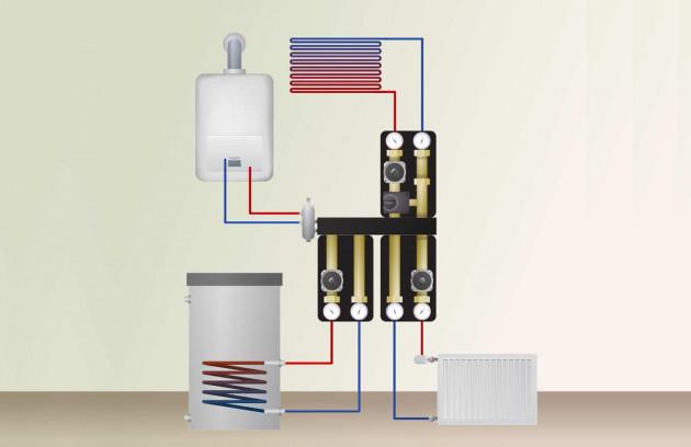 Comment fonctionne une chaudière à condensation? - Schéma de fonctionnement d'une chaudière à condensation