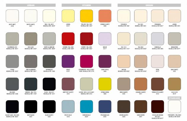 Panel de 50 coloris pour le sèche-serviettes Acova