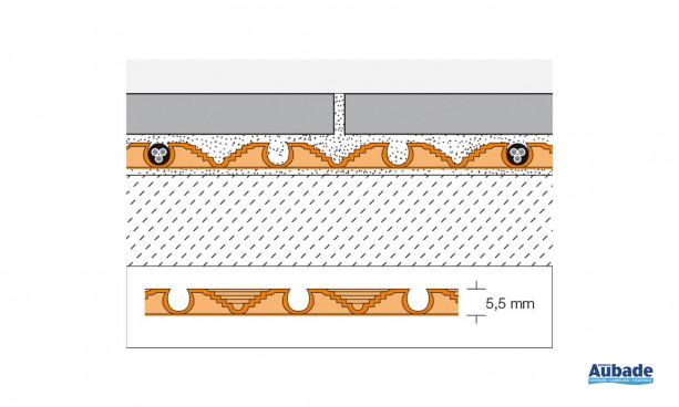 Mise en oeuvre et finition Schlüter Systems Ditra Heat E