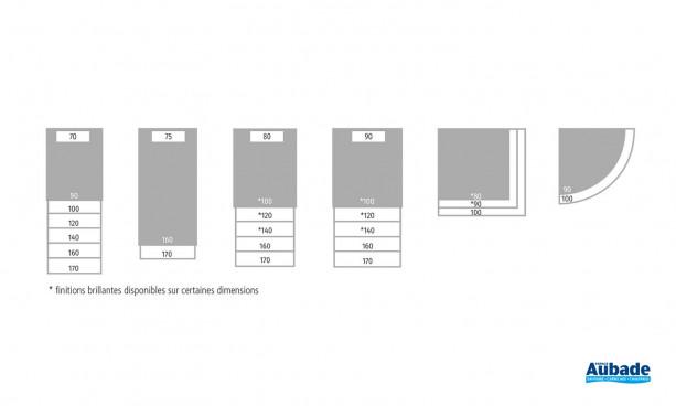 Formats receveur prima style