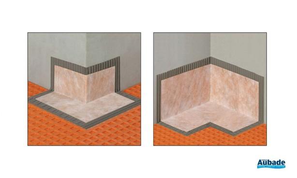 Traitement d'étanchéité (SPEC-SEPI) des angles rentrants et sortants 90° Schlüter®-KERDI-KERECK-F