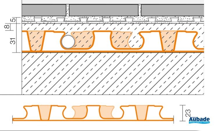 Panneau pour chape flottante Schlüter®-BEKOTEC