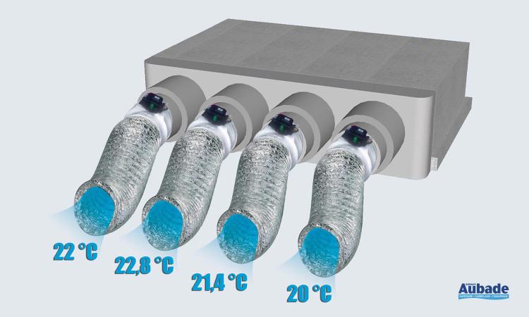 Appareils de climatisation Climatiseur DLSE 1