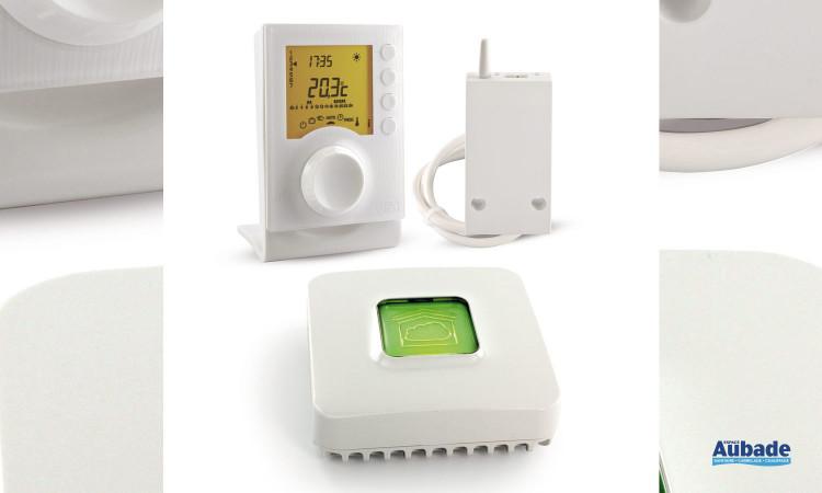 Thermostat connecté TYBOX 137  Deltadore régulation à distance