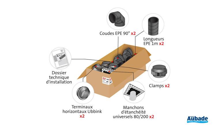 Kit EPE d'Ubbink
