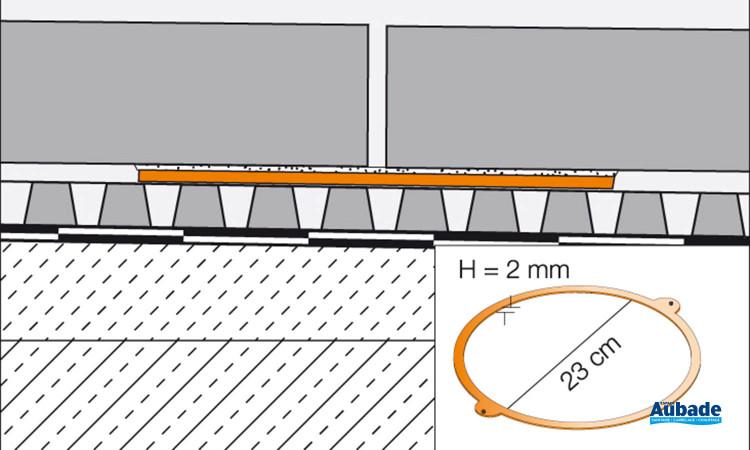 Hauteur: 2 mm. Diamètre: 23 cm. Schlüter®-TROBA-STELZ-DR de Schluter systems