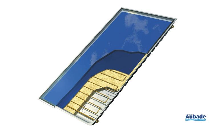 Capteur plan Zelios 2.3, pose verticale ou horizontale.