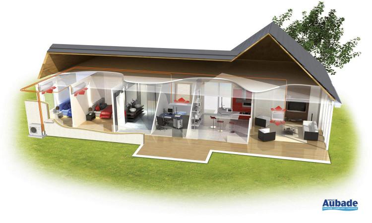 24 modèles d'unités intérieures disponibles pour que votre système s'adapte aux configurations de votre logement de Atlantic