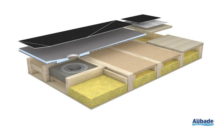 Receveur Fundo Ligno idéal à poser avec les supports en bois
