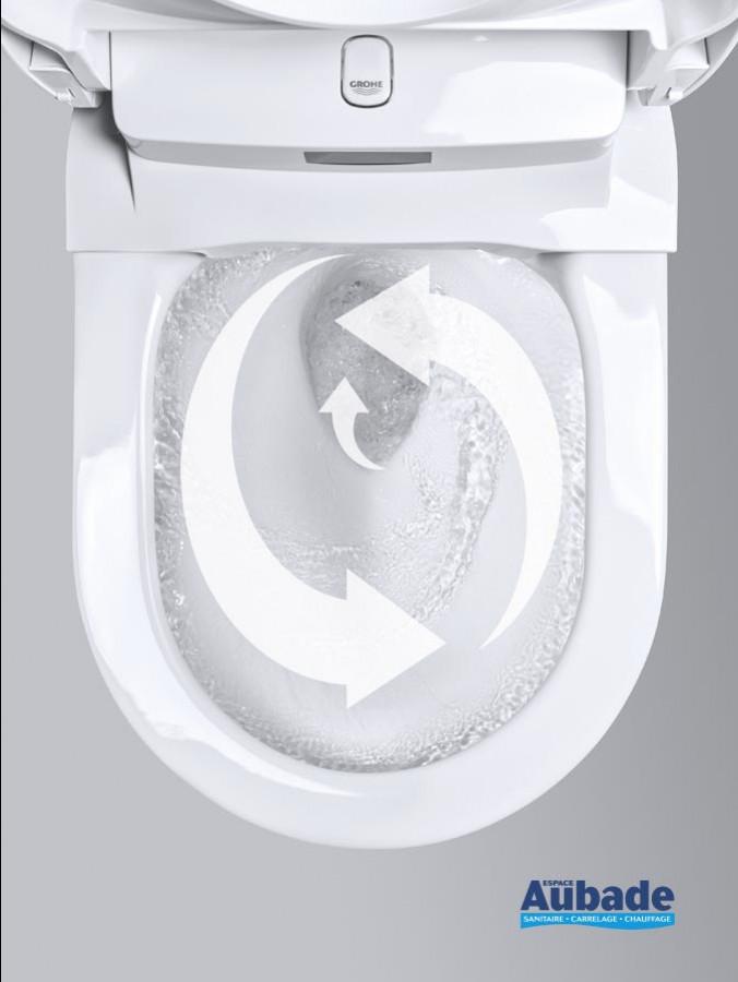 Toilettes WC Lavant Grohe Sensia Arena