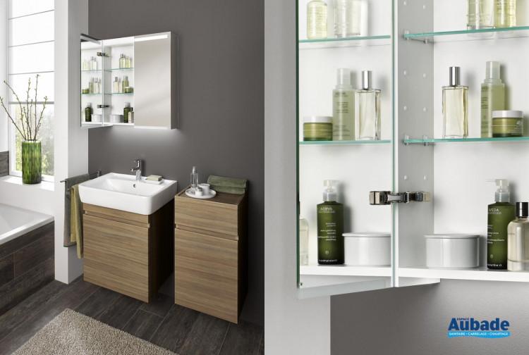 online retailer official site super popular Meubles salle de bains Prima Style 80 Allia | Espace Aubade