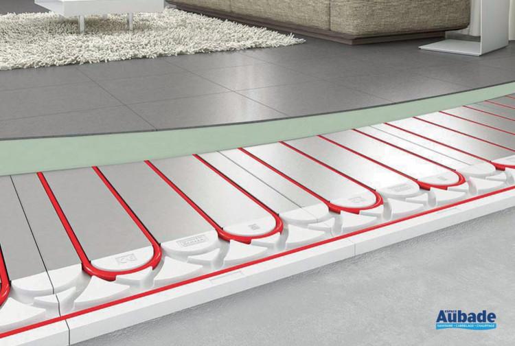 Plancher chauffant rafraîchissant ClimaComfort® Panel R11 & 16 de Roth