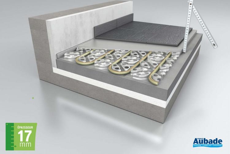 Plancher Chauffant Climaconfort Compact de Roth
