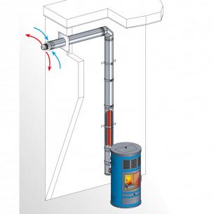 Conduit horizontal pour Poêle à bois  & Granulés PGI Poujoulat